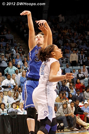 Peters steps back to score over Gross, Duke's last field goal with 5:18 left, 65-57 Blue Devils  - Duke Tags: #33 Haley Peters - UNC Players: #21 Krista Gross