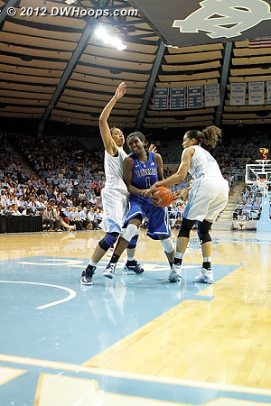 Williams fouled by Gross  - Duke Tags: #1 Elizabeth Williams - UNC Players: #20 Chay Shegog, #21 Krista Gross