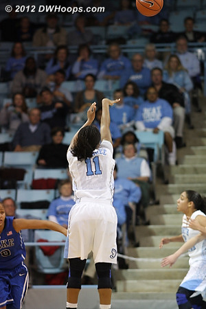 Another Rountree trey cuts it to five  - UNC Players: #11 Brittany Rountree