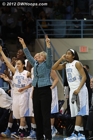 Tar Heel bench during their comeback run  - UNC Players: #5 Shannon Smith, #10 Danielle Butts, Head Coach Sylvia Hatchell