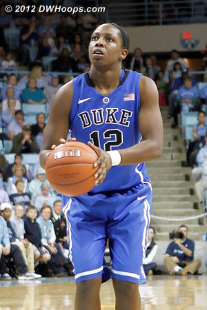 Gray hits two critical free throws, 67-60  - Duke Tags: #12 Chelsea Gray