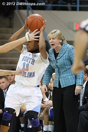Duke tightened up their defense  - UNC Players: #11 Brittany Rountree, Head Coach Sylvia Hatchell