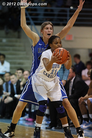 Carolina called a time out  - Duke Tags: #43 Allison Vernerey - UNC Players: #11 Brittany Rountree
