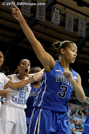Disagreement as to the out-of-bounds call  - Duke Tags: #3 Shay Selby - UNC Players: #21 Krista Gross