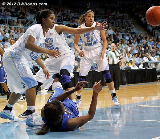 Williams turns it over with 1:38 left, UNC still down 6  - Duke Tags: #1 Elizabeth Williams