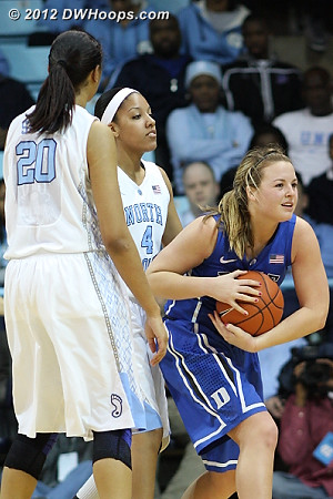 Liston rebounded a Candace Wood miss with under ten seconds  - Duke Tags: #32 Tricia Liston - UNC Players: #4 Candace Wood