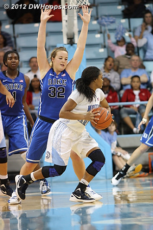 Carolina didn't even get a shot on their final possession  - UNC Players: #11 Brittany Rountree