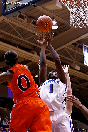 One of seven blocks for Jassany Williams (0)  - Duke Tags: #1 Elizabeth Williams
