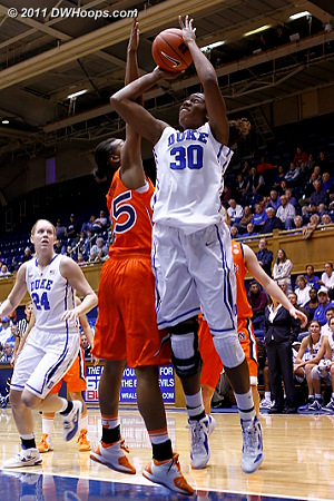 After the whistle but it's a nice photo  - Duke Tags: #30 Amber Henson