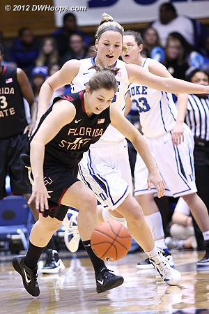 Tricia Liston closely guards FSU's Leonor Rodriguez  - Duke Tags: #32 Tricia Liston