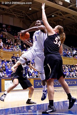 Freshman Elizabeth Williams takes on Senior Cierra Bravard  - Duke Tags: #1 Elizabeth Williams