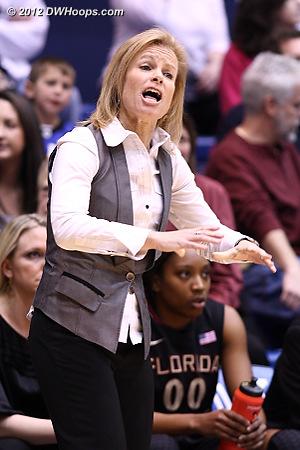 Sue Semrau tries to settle her team down as Duke starts a run