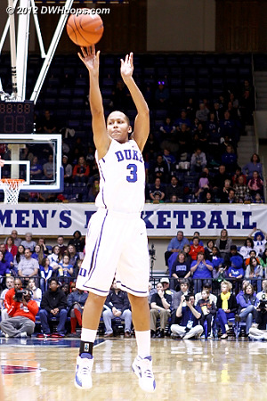 Shay Selby is still working on finding her range  - Duke Tags: #3 Shay Selby