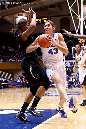 Allison Vernerey fights her way to the basket  - Duke Tags: #43 Allison Vernerey