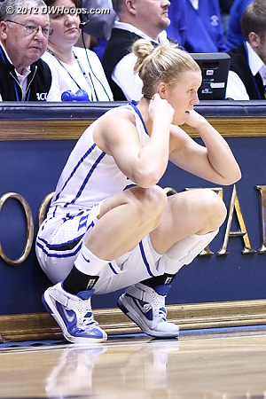 Scheer waits to get in the game  - Duke Tags: #24 Kathleen Scheer