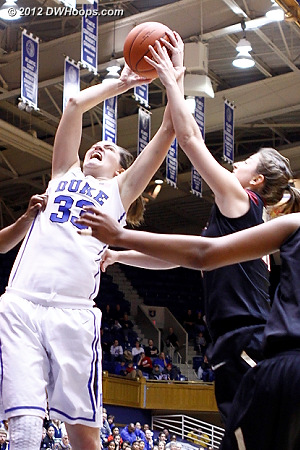 Haley Peters snags an offensive rebound and is fouled by Leonor Rodriguez  - Duke Tags: #33 Haley Peters