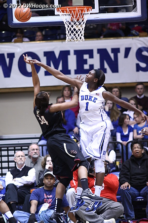 No credit for a shot block.  - Duke Tags: #1 Elizabeth Williams