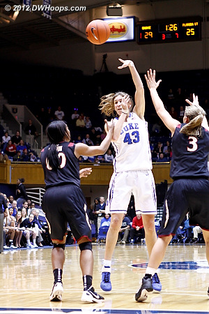 Vernerey makes an entry pass from the high post  - Duke Tags: #43 Allison Vernerey