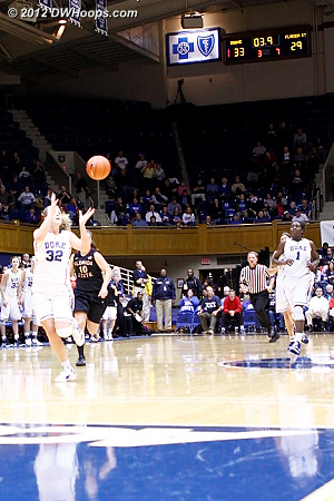 With 3.9 seconds left, Tricia Liston receives a perfect pass from Chelsea Gray  - Duke Tags: #32 Tricia Liston