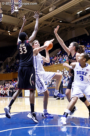 Allison Vernerey boarded a Selby miss, then immediately attacked the basket  - Duke Tags: #43 Allison Vernerey