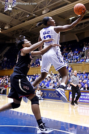 On the fast break Chelsea Gray attempts a circus shot over Chastity Clayton - she missed the shot and was pulled from the game for a while  - Duke Tags: #12 Chelsea Gray