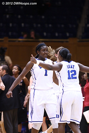 Chest bump before the media time out  - Duke Tags: #1 Elizabeth Williams, #12 Chelsea Gray