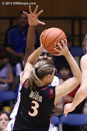Intimidating defense  - Duke Tags: #1 Elizabeth Williams