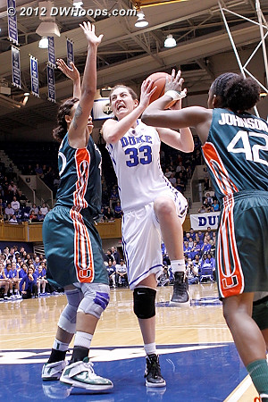 DWHoops Photo  - Duke Tags: #33 Haley Peters - MIA Players: #40 Shawnice Wilson, #42 Shenise Johnson