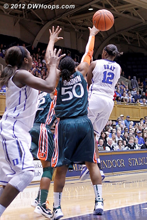 Chelsea Gray makes a sick no-look over-the-shoulder pass to a waiting Elizabeth Williams  - Duke Tags: #12 Chelsea Gray