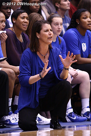 Coach P unhappy with the defense that left Williams wide open  - Duke Tags: Joanne P. McCallie