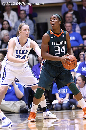 DWHoops Photo  - Duke Tags: #24 Kathleen Scheer - MIA Players: #34 Sylvia Bullock
