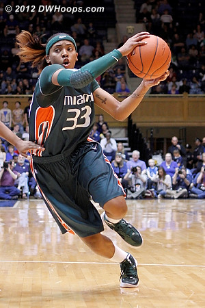 Suriya McGuire on the attack for Miami  - MIA Players: #33 Suriya McGuire