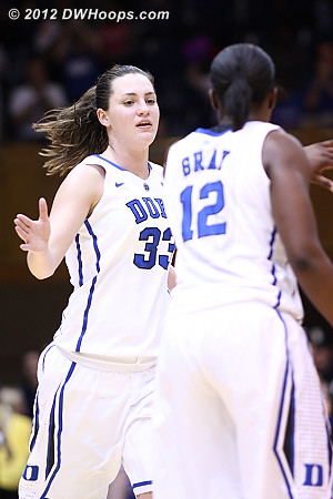 Duke went up 11 and Miami burned another time out  - Duke Tags: #33 Haley Peters