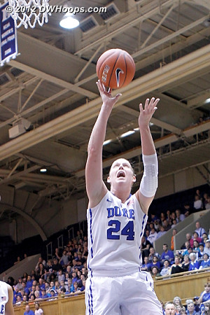 The inspired Scheer hits again, 44-37 Duke  - Duke Tags: #24 Kathleen Scheer