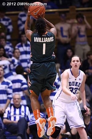 Another open look converted  - MIA Players: #1 Riquna Williams
