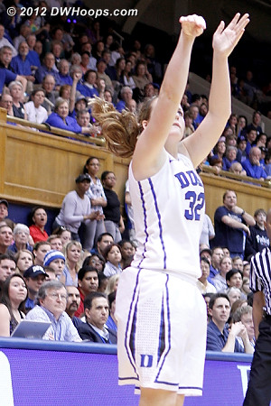 Liston nails a trey, Duke back up double digits  - Duke Tags: #32 Tricia Liston
