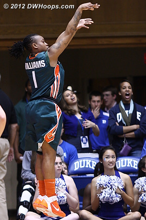 Duke was very fortunate that the frequently open Miami shooters were just 6-21 from behind the arc.  - MIA Players: #1 Riquna Williams