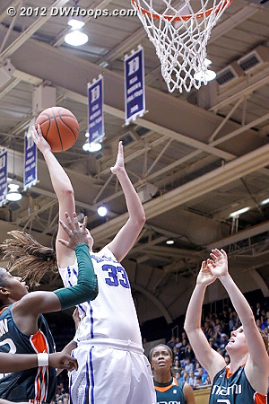 Peters converts and Duke leads by 14  - Duke Tags: #33 Haley Peters