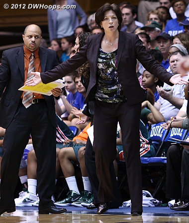 Disbelief from the Miami bench  - MIA Players: Head Coach Katie Meier, Assistant Coach Darrick Gibbs