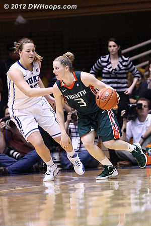 DWHoops Photo  - Duke Tags: #32 Tricia Liston - MIA Players: #3 Stefanie Yderstrom