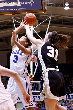 Rejection by Wright  - Duke Tags: #3 Shay Selby - WAKE Players: #31 Lindsy Wright