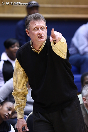 Wake Forest coach Mike Petersen  - WAKE Players: Head Coach Mike Petersen