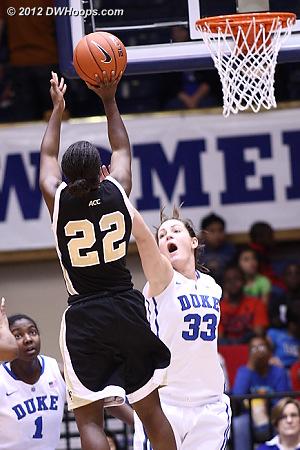 Good defense  - Duke Tags: #33 Haley Peters - WAKE Players: #22 Lakevia Boykin