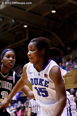 DWHoops Photo  - Duke Tags: #15 Richa Jackson - WAKE Players: #23 Secily Ray