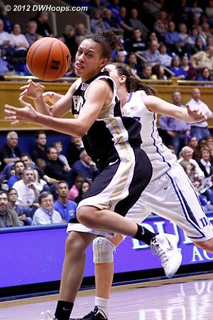 DWHoops Photo  - WAKE Players: #25 Dearica Hamby