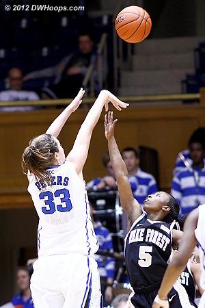 DWHoops Photo  - Duke Tags: #33 Haley Peters - WAKE Players: #5 Chelsea Douglas