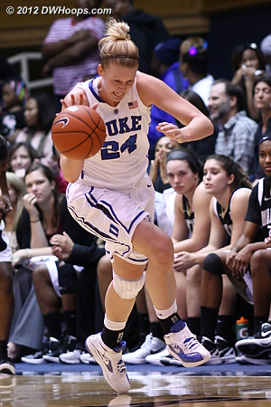 Scheer on the runout  - Duke Tags: #24 Kathleen Scheer
