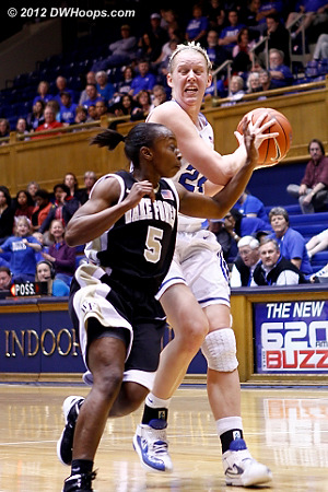 Scheer pulls up and lets Douglas go past  - Duke Tags: #24 Kathleen Scheer - WAKE Players: #5 Chelsea Douglas