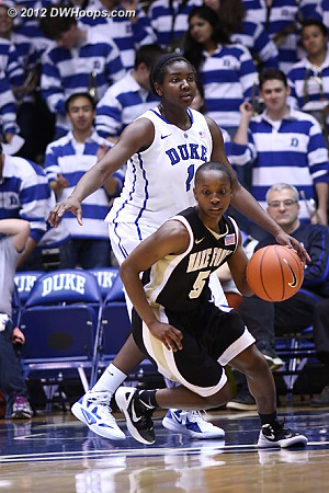 Williams had an ACC record 12 blocks in Duke's first meeting with Wake.  So Chelsea Douglas was probably right not to challenge her here.
