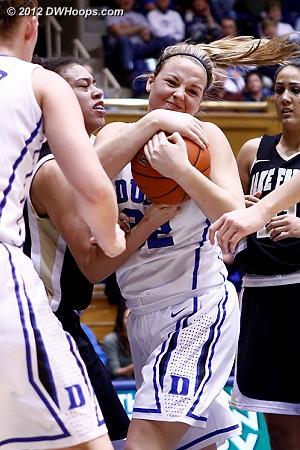Tie Ball  - Duke Tags: #32 Tricia Liston - WAKE Players: #25 Dearica Hamby